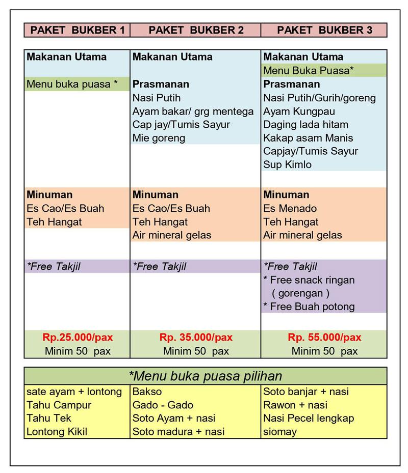 1-paket-catering-ramadhan-2021