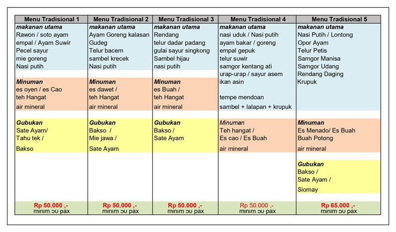 2-paket-catering-ramadhan-2021