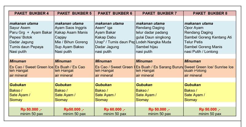 3-paket-catering-ramadhan-2021